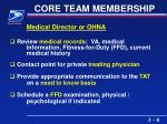 core team membership8