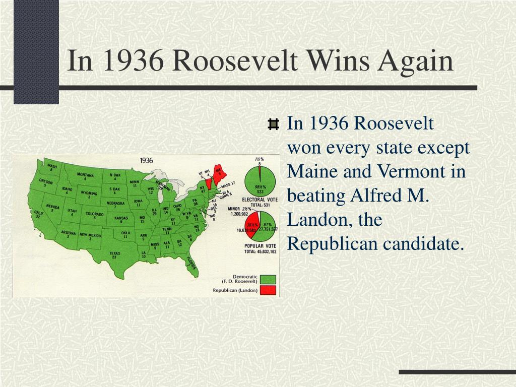 In 1936 Roosevelt Wins Again