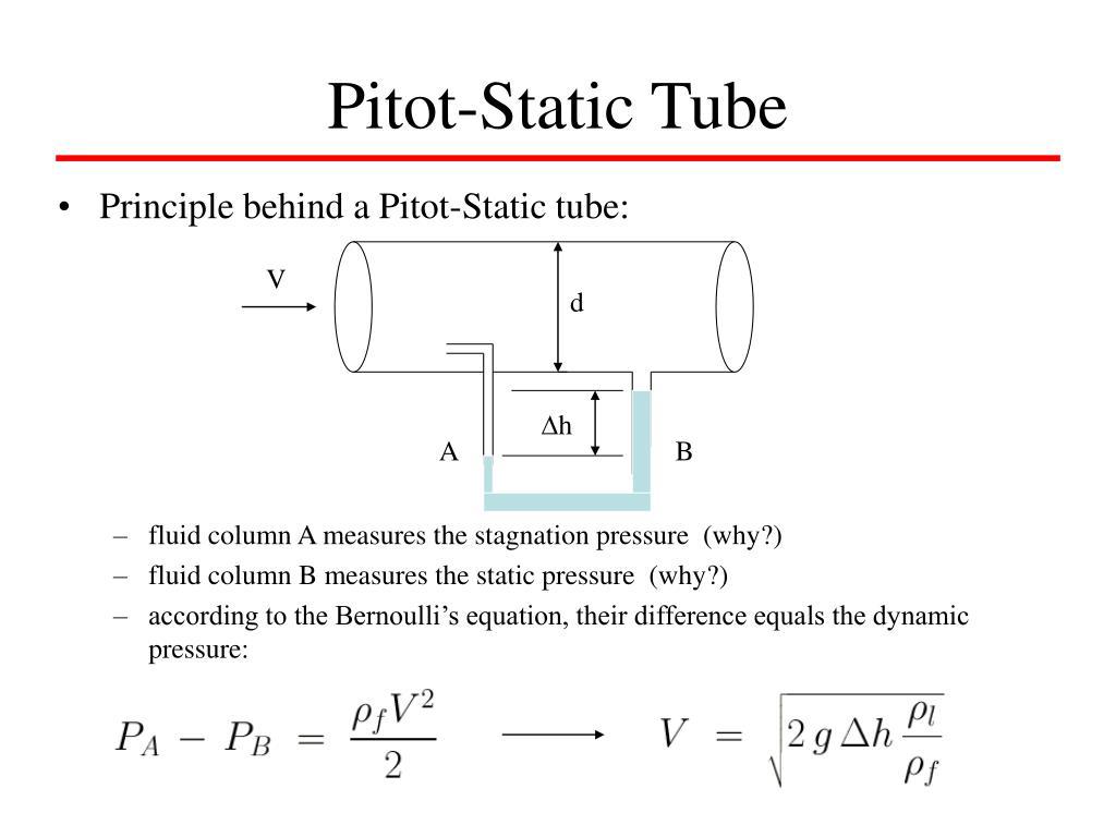 Pitot-Static Tube