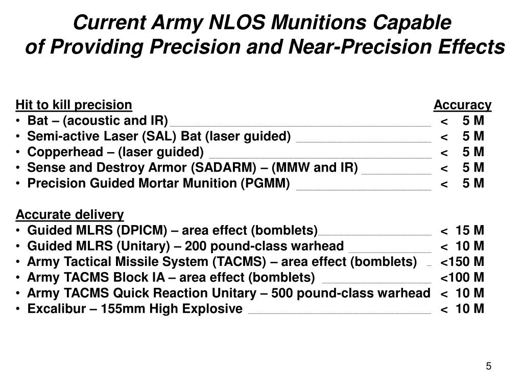 Current Army NLOS Munitions Capable