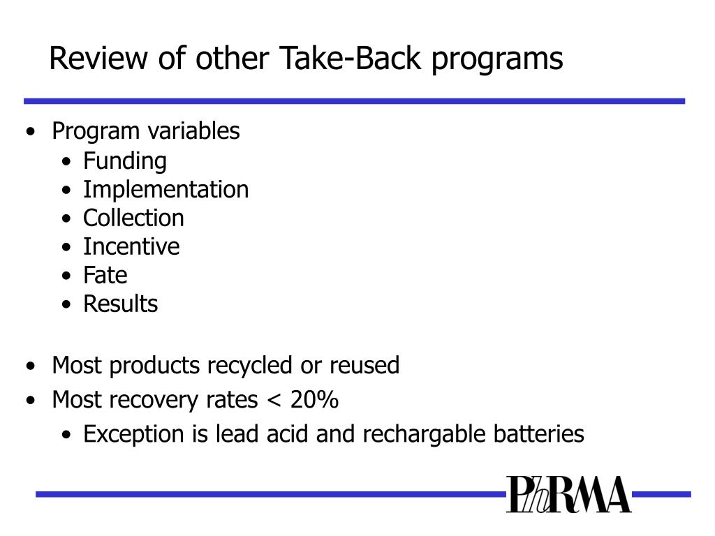 Review of other Take-Back programs