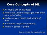 core concepts of ml