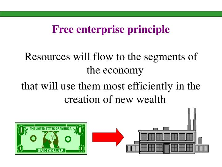 Free enterprise principle