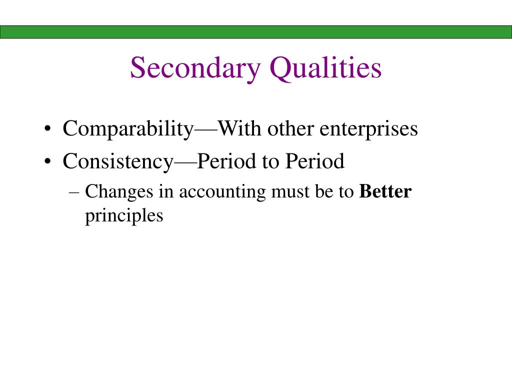 Secondary Qualities