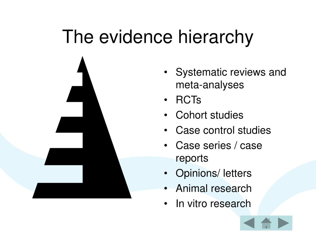 The evidence hierarchy
