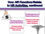 how hr functions relate to hr activities continued
