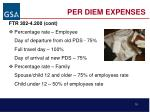 per diem expenses15