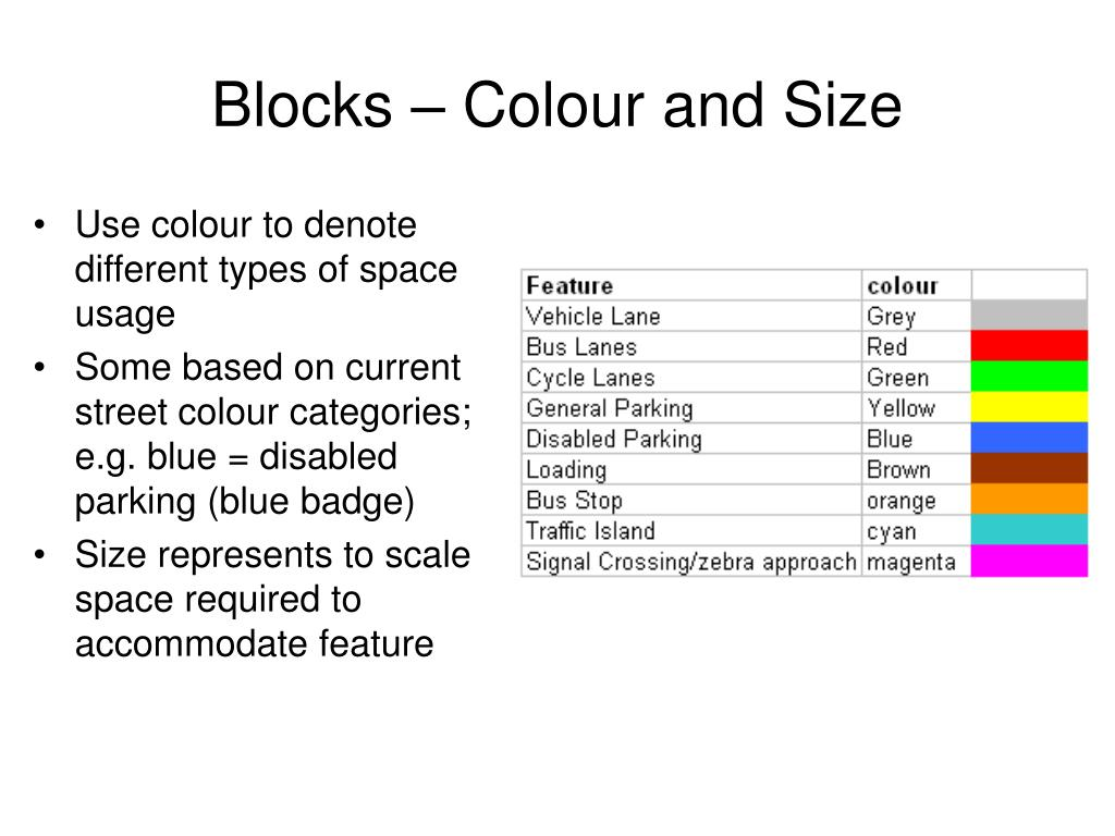 Blocks – Colour and Size