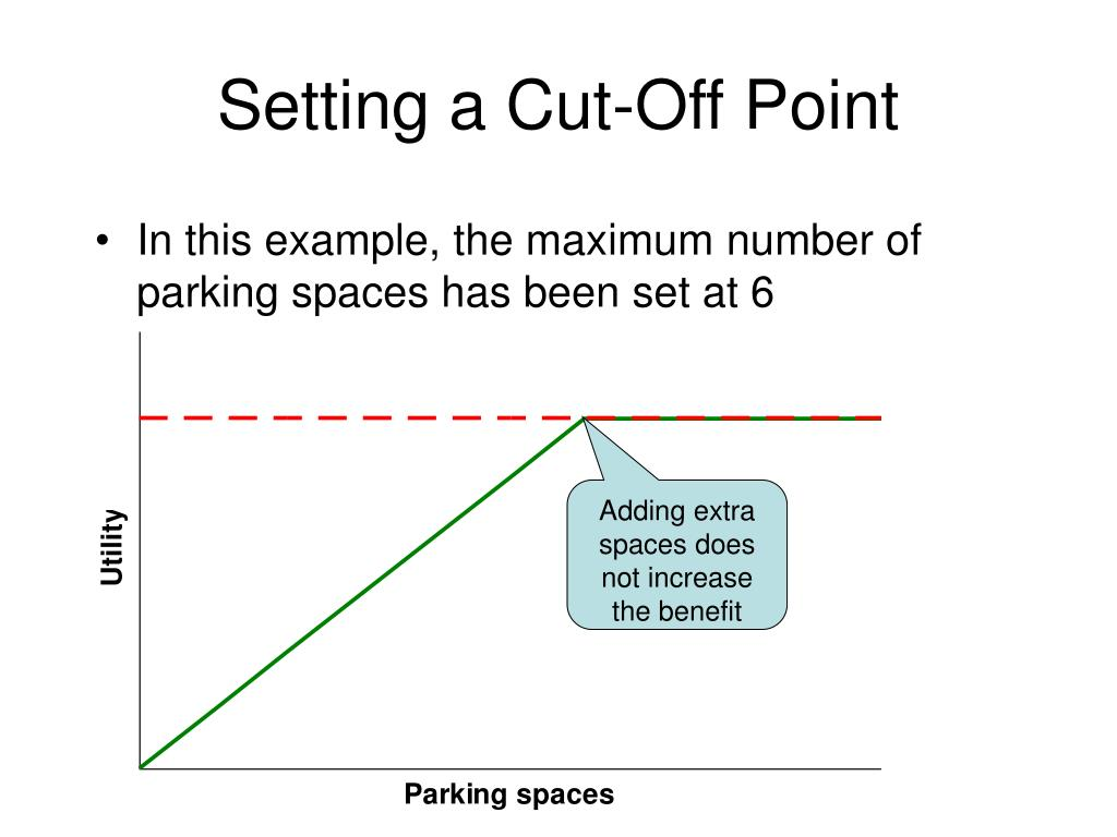 Setting a Cut-Off Point
