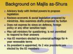 background on majlis as shura