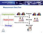 measurement data flow