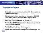 organization support