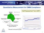 quantitative measurement for cmmi compliance