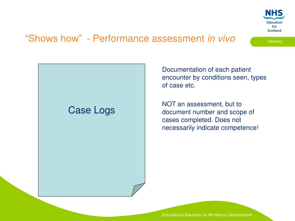 Documentation of each patient encounter by conditions seen, types of case etc.