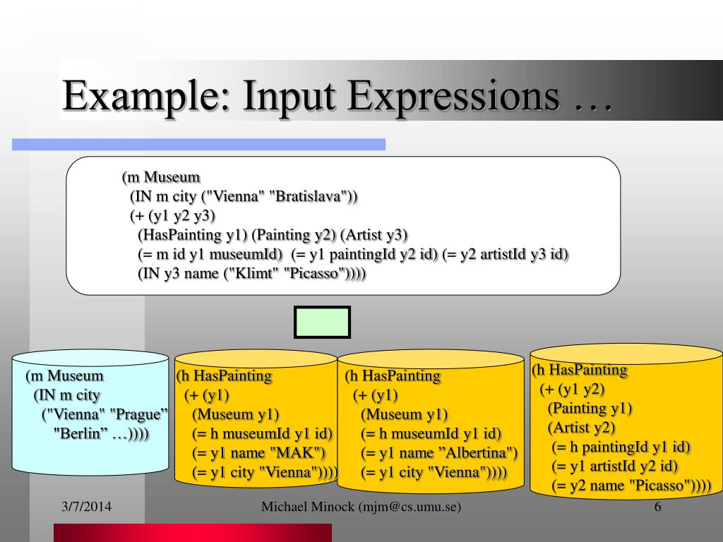 Example: Input Expressions …