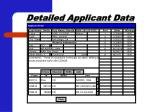 detailed applicant data46
