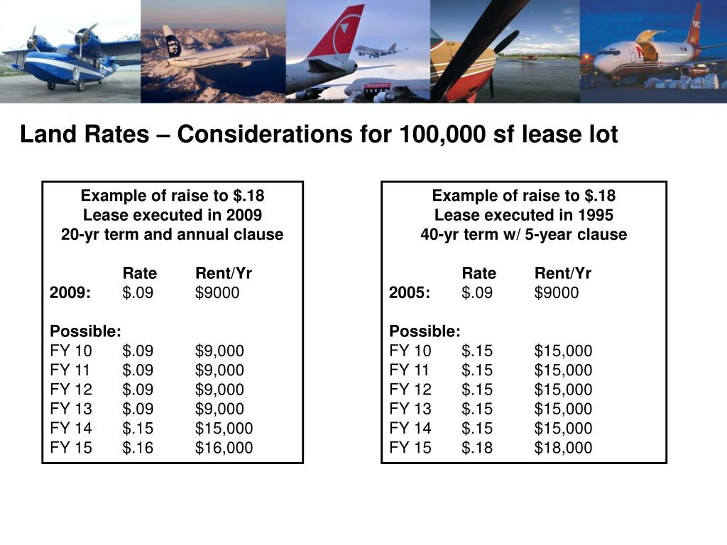 Land Rates – Considerations for 100,000 sf lease lot