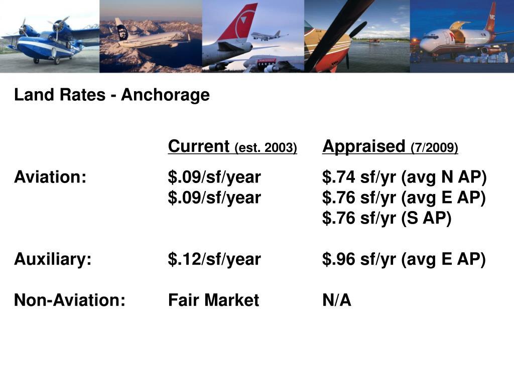 Land Rates - Anchorage