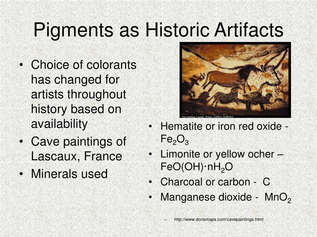 Pigments as Historic Artifacts