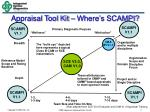 appraisal tool kit where s scampi