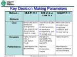 key decision making parameters