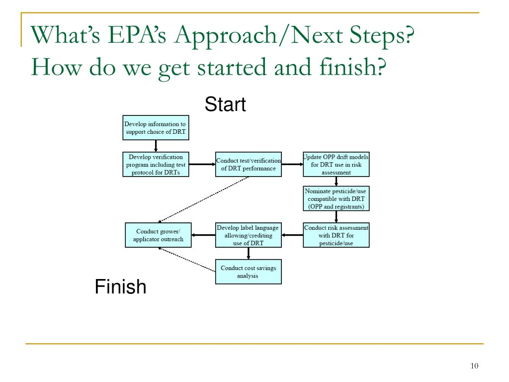 What's EPA's Approach/Next Steps?  How do we get started and finish?