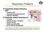 respiratory problems30