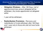 american recovery and reinvestment plan overview transit program obligation timetable
