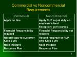commercial vs noncommercial requirements