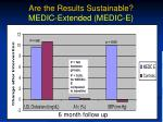 are the results sustainable medic extended medic e