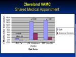 cleveland vamc shared medical appointment