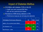 impact of diabetes mellitus