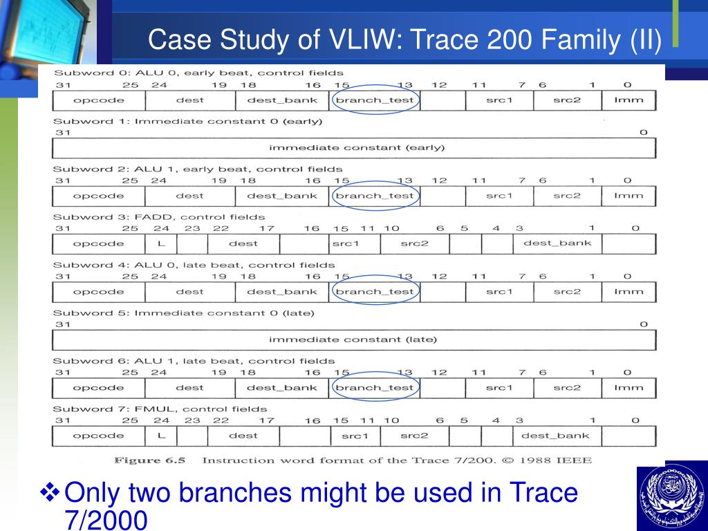 Case Study of VLIW: Trace 200 Family (II)