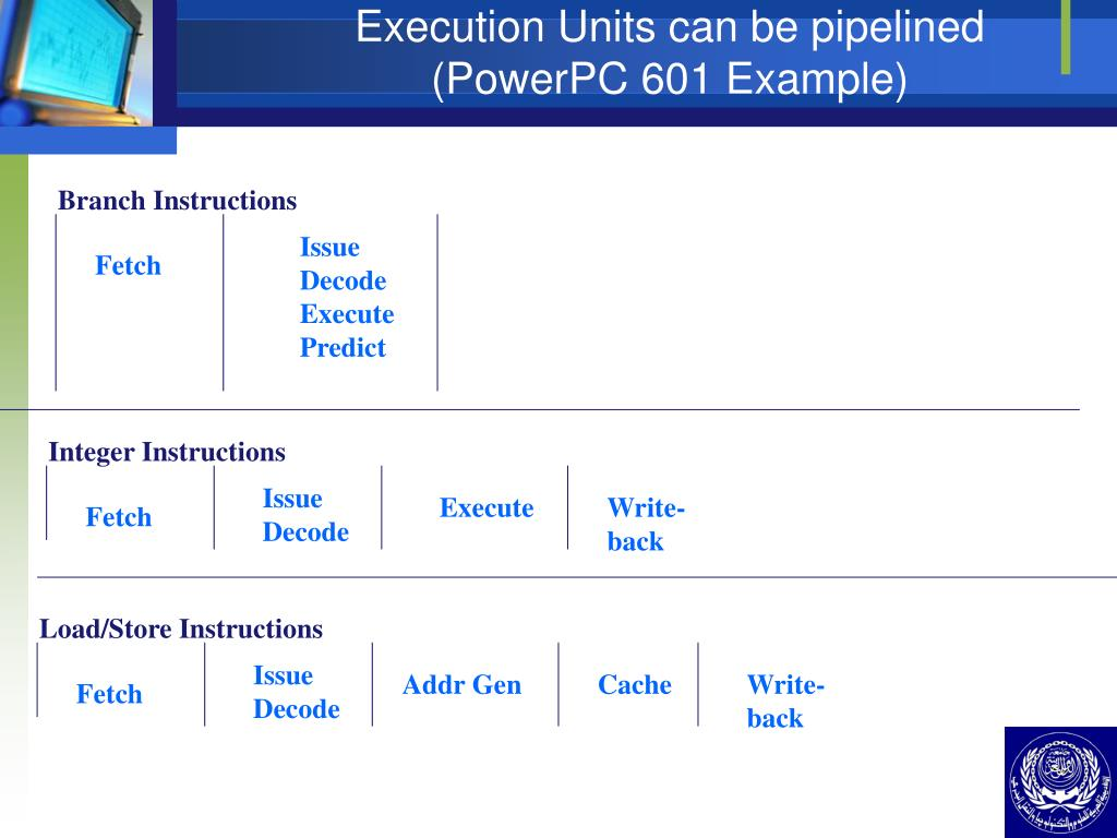 Execution Units can be pipelined