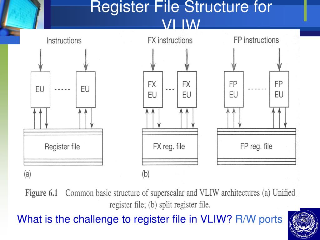 Register File Structure for VLIW