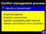conflict management process107