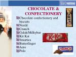 chocolate confectionery