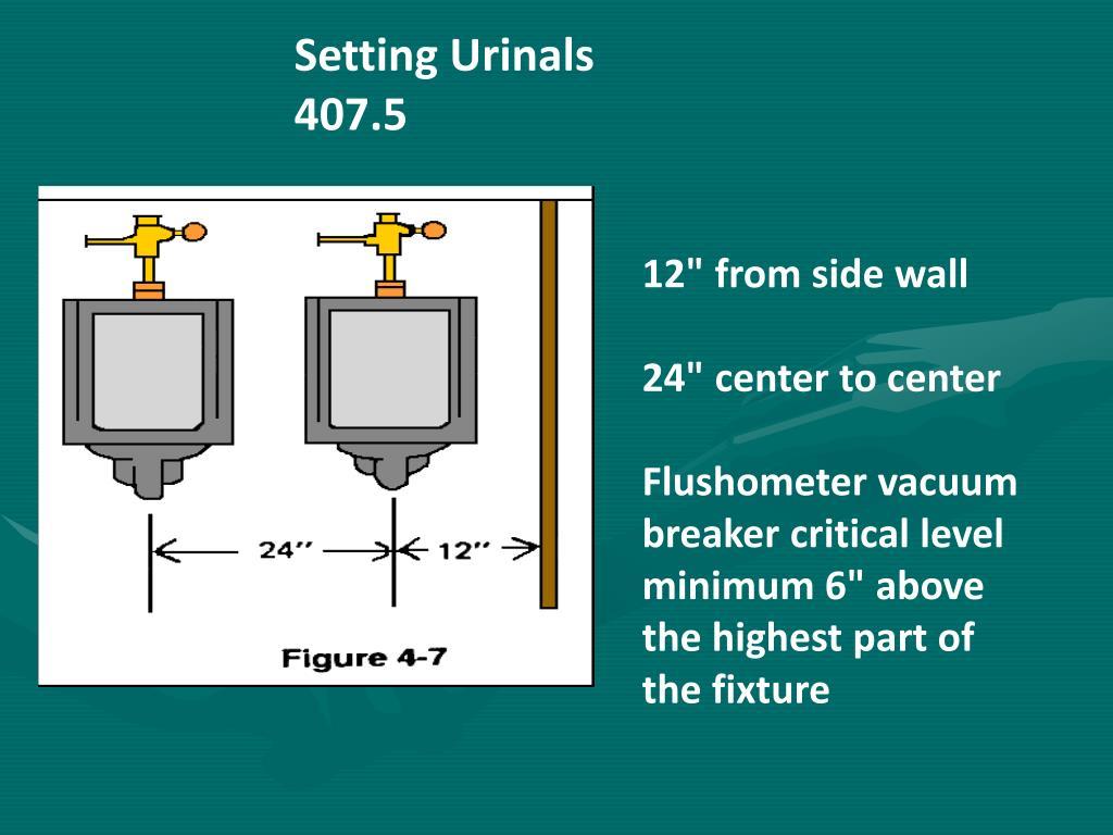 Setting Urinals    407.5
