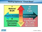 heating appliance cheat sheet