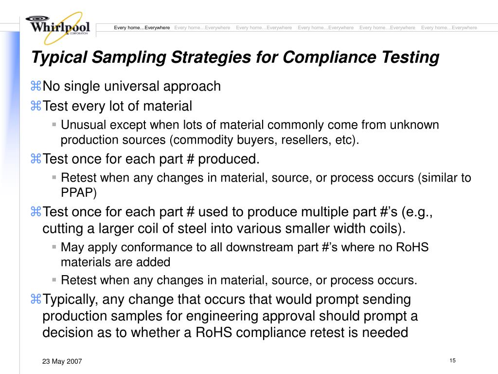 Typical Sampling Strategies for Compliance Testing