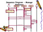 sequence diagram manage appliance