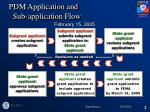 pdm application and sub application flow