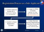 registration process as a sub applicant