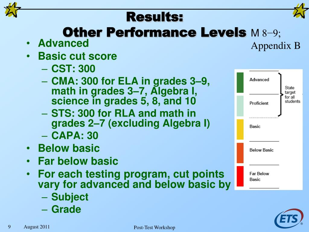 PPT - 2011 STAR Interpreting and Using Results PowerPoint