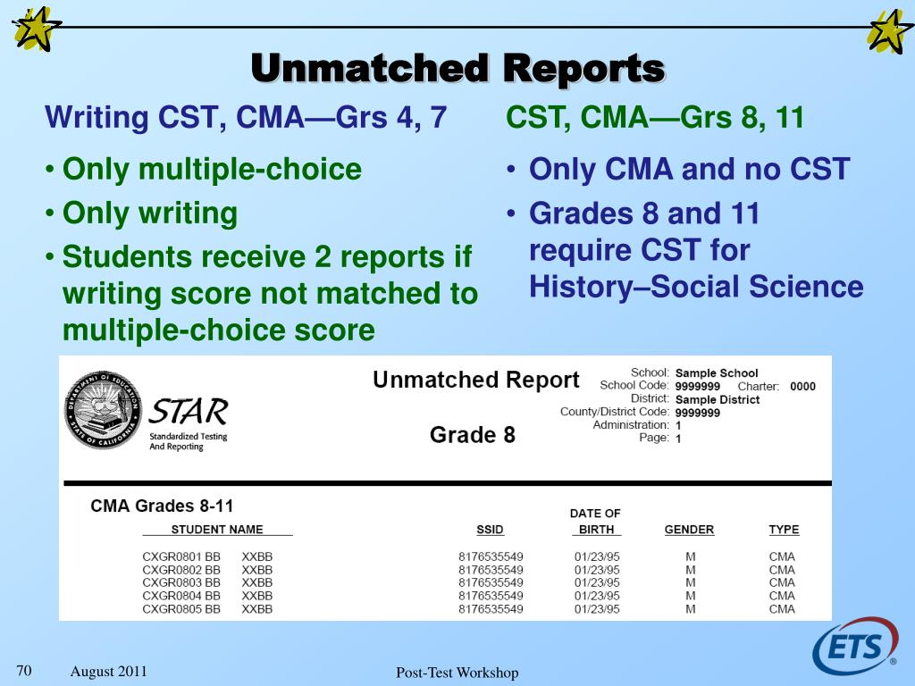Unmatched Reports