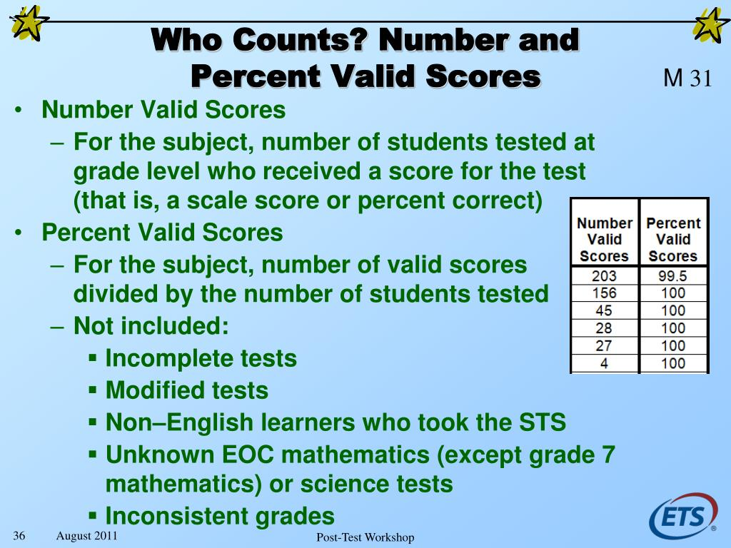Who Counts? Number and