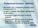professional conduct statistics