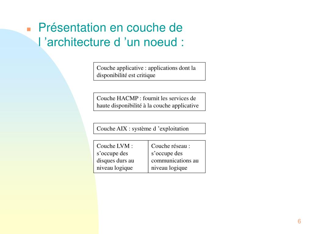 Couche applicative : applications dont la disponibilité est critique