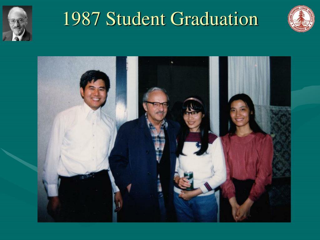 1987 Student Graduation