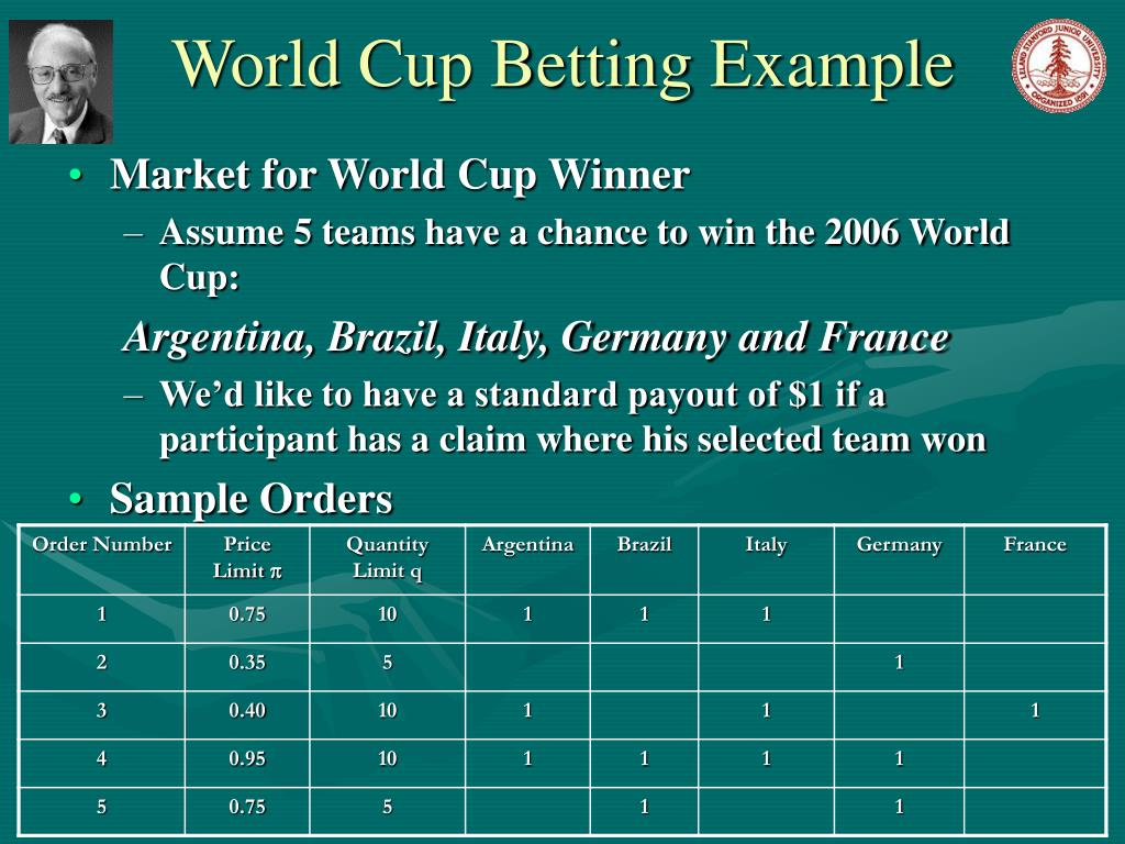 World Cup Betting Example
